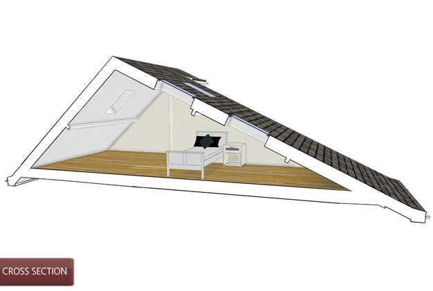 Loft Conversion Burton Extended Ideas